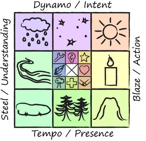 00 Dynamics - color2